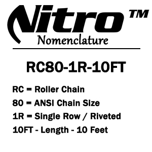 roller chain nomenclature
